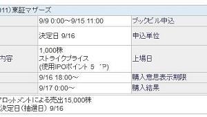 【IPO】ヘッドウォータース(4011)マザーズ上場! SBI IPOチャレンジポイントを全て投入! 結果は!?