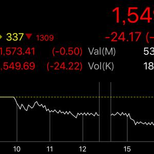 株価が軒並み下げのタイ株