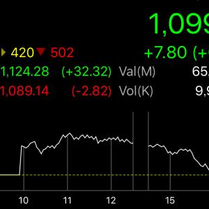 週明けに急落し、週末に向けて騰がっていくタイ株