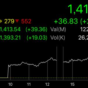 休み明けのタイ株は金融株価暴騰
