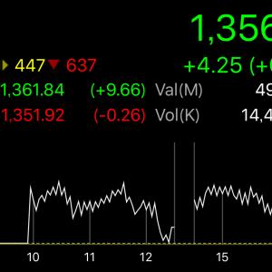 タイ株SETは3日ぶりの上昇