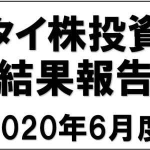 タイ株月次報告 2020年6月度