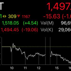 とうとう1,500を割り込んだタイ株SET指数