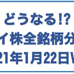 どうなる!?タイ株全銘柄分析 2021年1月22日Ver.