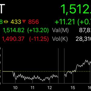タイ株の調整は終了し、1,600を目指して爆上げが始まる