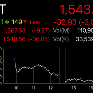 再びロックダウン懸念で下落のタイ株