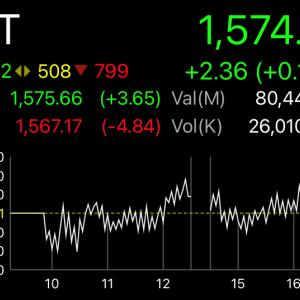 金曜日にタイ株が上がったってよ
