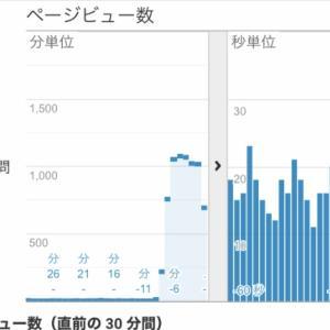 グーグルアナリティクスで、リアルタイム訪問数がヤベー人数になった件。