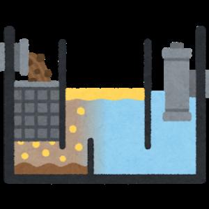 ビル管過去問⑤ ゴミの処理とか