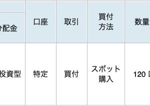 FC東京の試合結果にあわせて投資信託を買う!Season2021 #12(120口を買い足し) #Jリーグでコツコツ投資