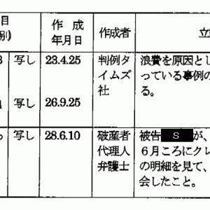被告Sの第3・第4準備書面は期日から1週おきに提出