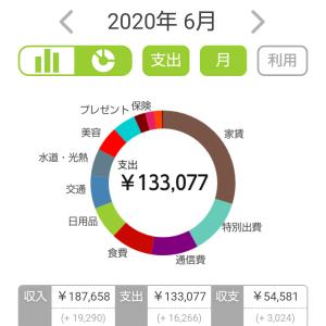 ☆家計簿&貯蓄額(2020/06)☆