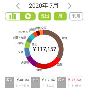 ☆家計簿&貯蓄額(2020/07)☆