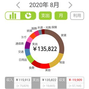 ☆家計簿&貯蓄額(2020/08)☆