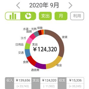 ☆家計簿&貯蓄額(2020/09)☆