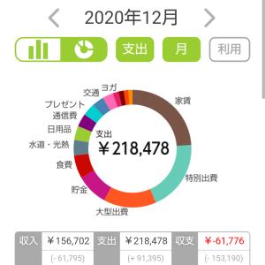 ☆家計簿&貯蓄額(2020/12)☆