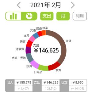 ☆家計簿&貯蓄額(2021/2)☆