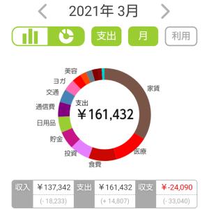 ☆家計簿&貯蓄額(2021/3)☆