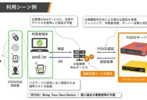 社内システムの煩雑なパスワード管理から解放するFIDO2認証アプライアンスサーバー共同開発、4月発売