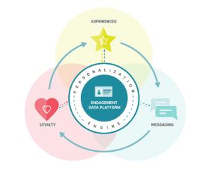 電通デジタルとチーターデジタル、 ゼロパーティデータを活用したロイヤルティ戦略支援において協業