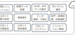 竹中工務店/BIM活用のロボット運用基盤システムを開発/現場での自律走行範囲拡大
