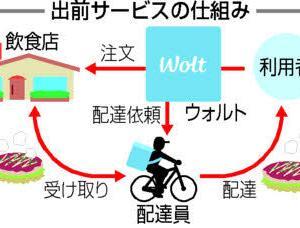 ウォルト日本進出、まず広島 料理の出前サービス急拡大へ