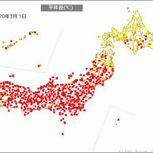 【天気コラム】2019−2020年は観測史上最高の暖冬に(2020/3/3更新)