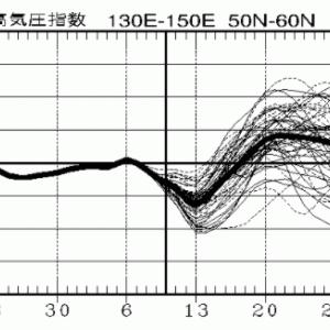 【天気コラム】梅雨入り予想の答え合わせと今後の予測(2020/6/13更新)