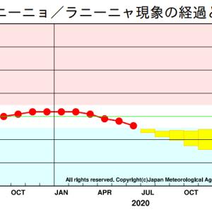 【天気コラム】冬にかけてラニーニャ現象続くか。日本の天候への影響は?(2020/9/11)