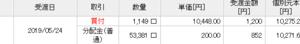 明治安田J-REITより2019年5月分配金を頂きました。