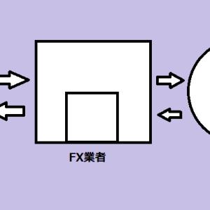 FX業者によって変わるDD方式とNDD方式の違いって何?