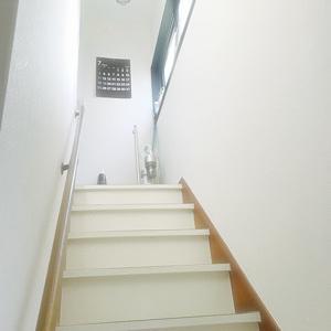 骨折で階段がきついのよ!