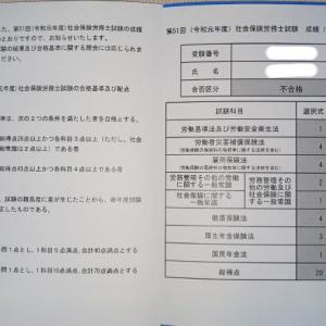 社労士試験成績通知書