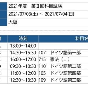 初レポート提出【慶應通信】
