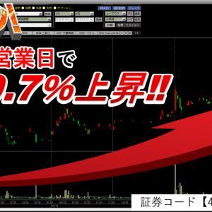 【7/24 株式ニュース】前場市況まとめ