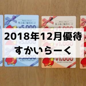 【株主優待】すかいらーく(3197)の優待を使ってガストでランチ!