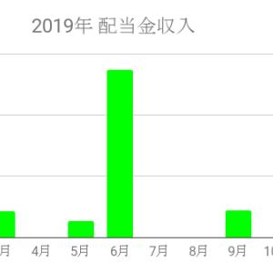 2019年 配当金&貸株収入