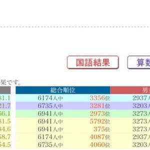 合格力育成テスト 9/15 結果