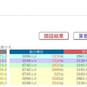 合格力育成テスト 9/29 結果