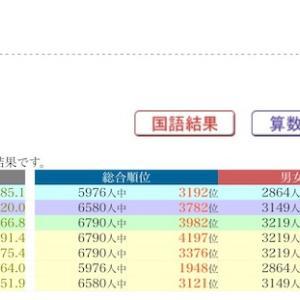 合格力育成テスト 11/24  結果