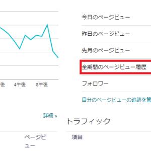 私のブログのPVが333,777になりました。2020.3.28
