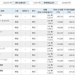 【日本株式】2019年10月の確定利益は「+224,460円」でした
