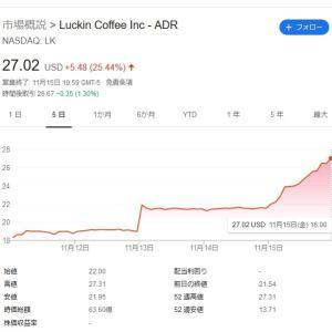 【米国株式ADR】ラッキンコーヒー(LK)好決算で25%の大爆騰!