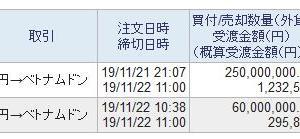 「ベトナム株購入」のためにSBI証券で円→ベトナムドンの転換をしました!