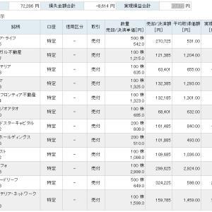 【日本株式】2019年11月の確定利益は「+63,672円」でした!