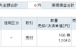 【日本株式】2019年12月の確定利益は「+7,085円」でした!