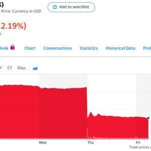 【米国株ADR】中国ラッキンコーヒー(LK)、米市場で8割下落・・・利益確定しておいてよかった・・・