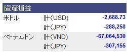 【米国株-SBI証券】2020年7月投資結果報告-58万円 航空株に投資した男の末路・・・