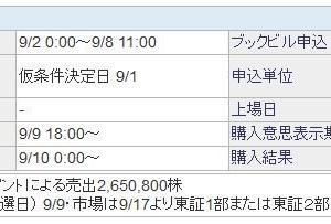 【9月IPO】雪国まいたけ(1375) 抽選結果は・・・?