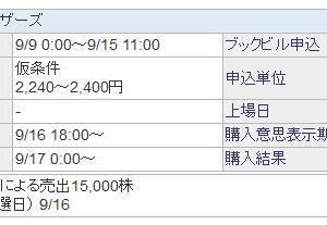 【9月IPO】A級案件!ヘッドウォータース(4011)抽選結果は・・・?